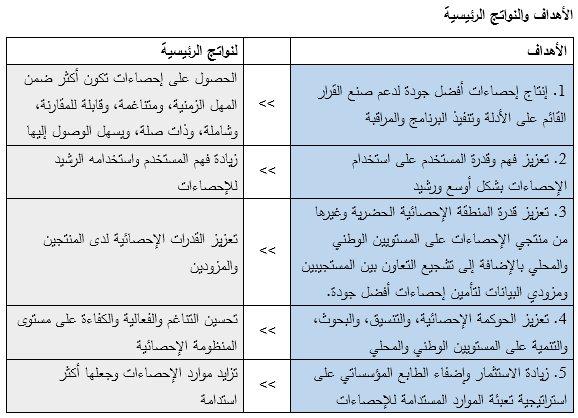 استراتيجية التوظيف pdf